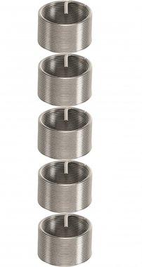 5-piece Thread Repair Inserts M20 x 1.5